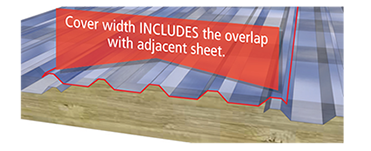 Roof Sheet Cover Width